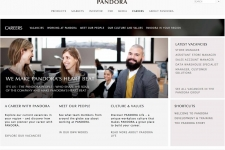 Pandora's global website, HR photo project